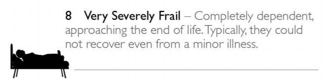 Clinical Frailty Scale clip